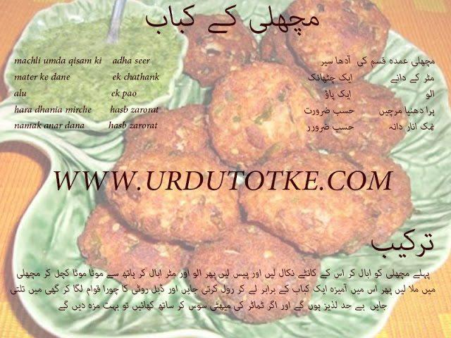 kebab recipe in hindi and urdu