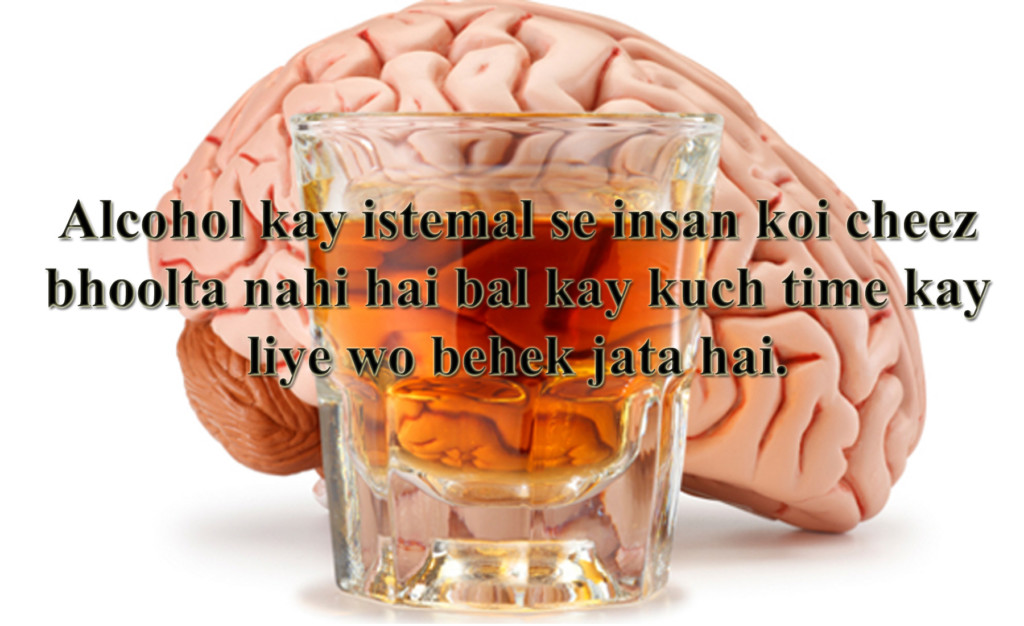 Natural Treatment of Mental weakness in urdu and hindi